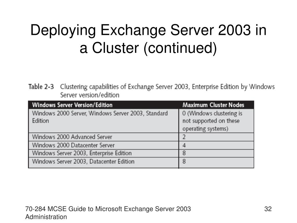 Deploying Exchange Server 2003 in a Cluster (continued)