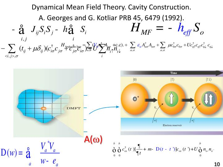 Dynamical Mean Field Theory. Cavity Construction.