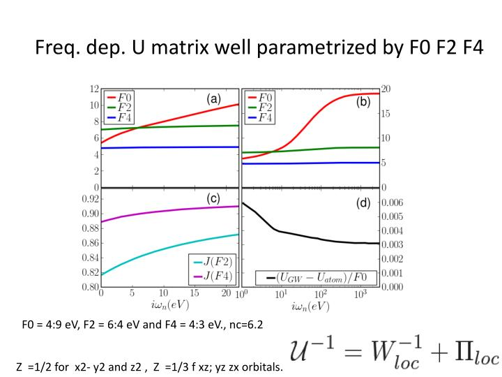 Freq. dep. U matrix well
