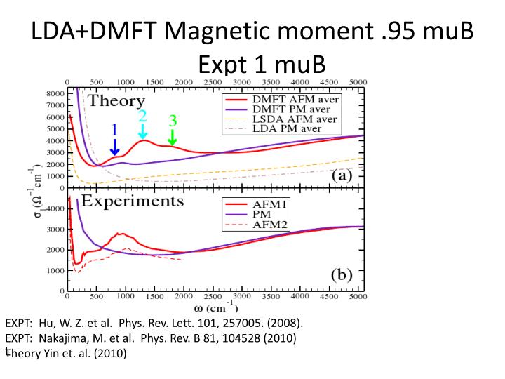 LDA+DMFT Magnetic moment .95