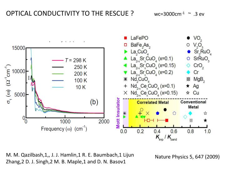 OPTICAL CONDUCTIVITY TO THE RESCUE ?