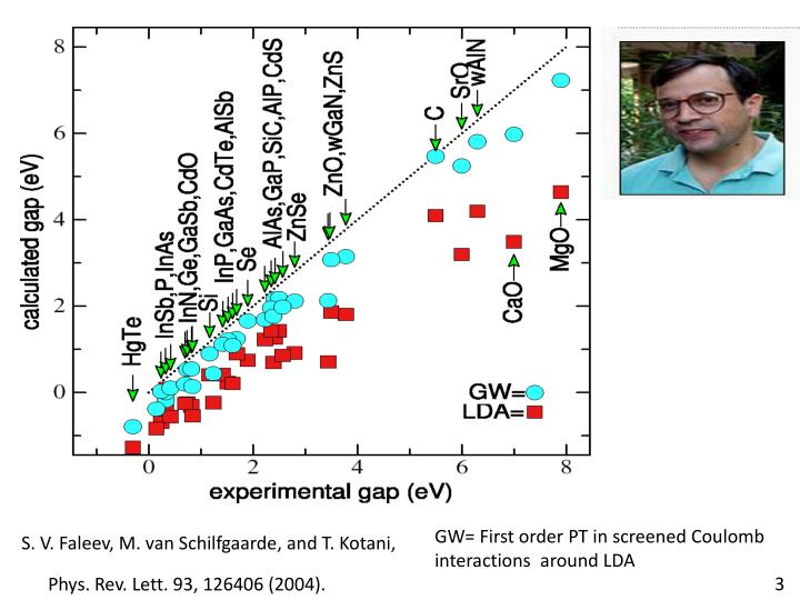GW= First order PT in screened Coulomb interactions  around LDA
