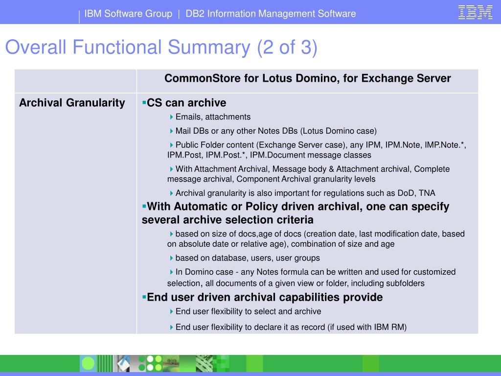 Overall Functional Summary (2 of 3)