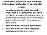davis y blake plantean once variables intermedias clasificadas en tres grandes grupos