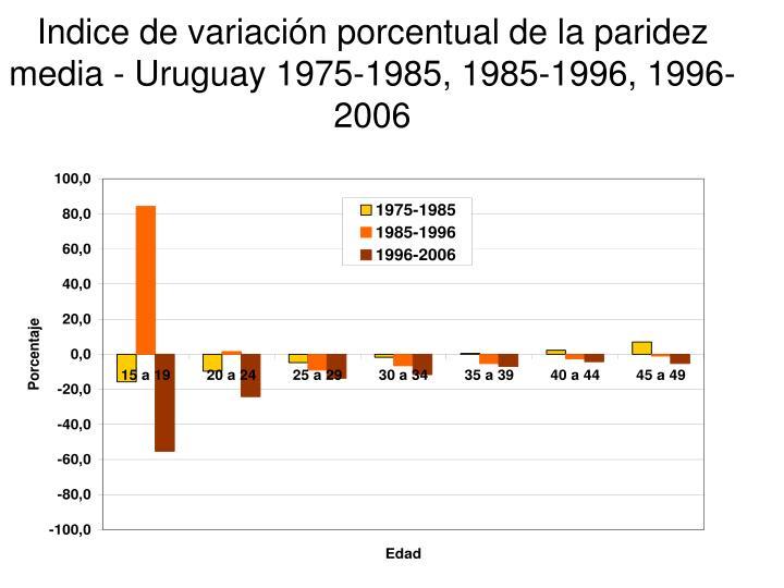 Indice de variación porcentual de la paridez media - Uruguay 1975-1985, 1985-1996, 1996-2006