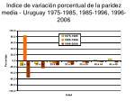 indice de variaci n porcentual de la paridez media uruguay 1975 1985 1985 1996 1996 2006