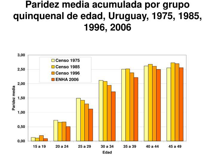 Paridez media acumulada por grupo quinquenal de edad, Uruguay, 1975, 1985, 1996, 2006
