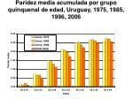 paridez media acumulada por grupo quinquenal de edad uruguay 1975 1985 1996 2006