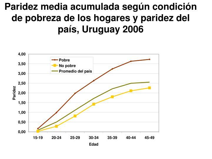 Paridez media acumulada según condición de pobreza de los hogares y paridez del país, Uruguay 2006