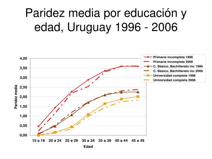 Paridez media por educación y edad, Uruguay 1996 - 2006