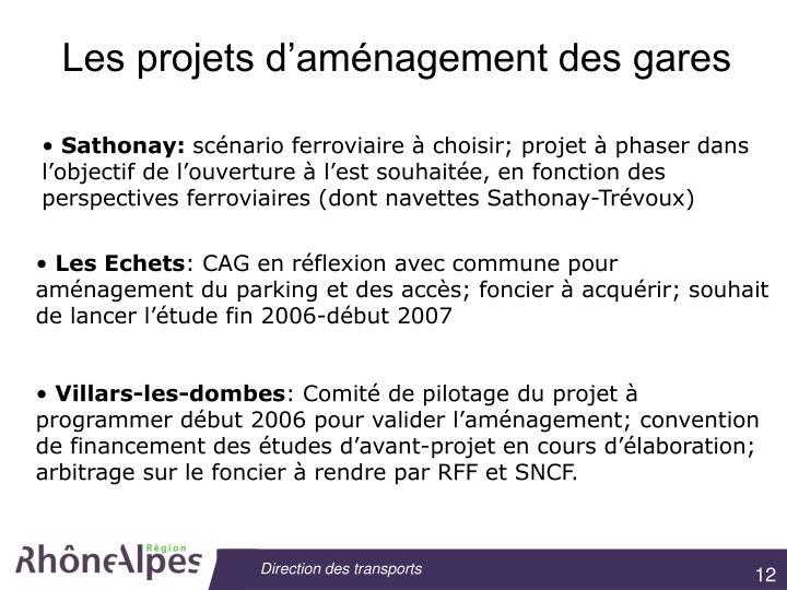 Les projets d'aménagement des gares