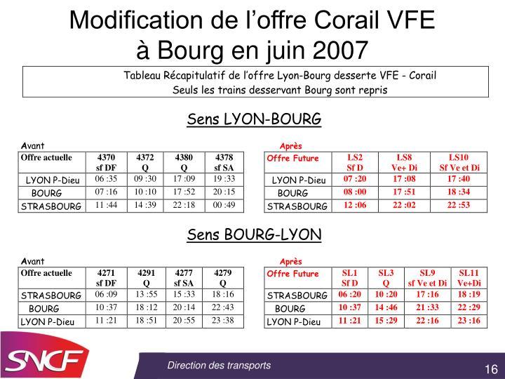 Modification de l'offre Corail VFE à Bourg en juin 2007