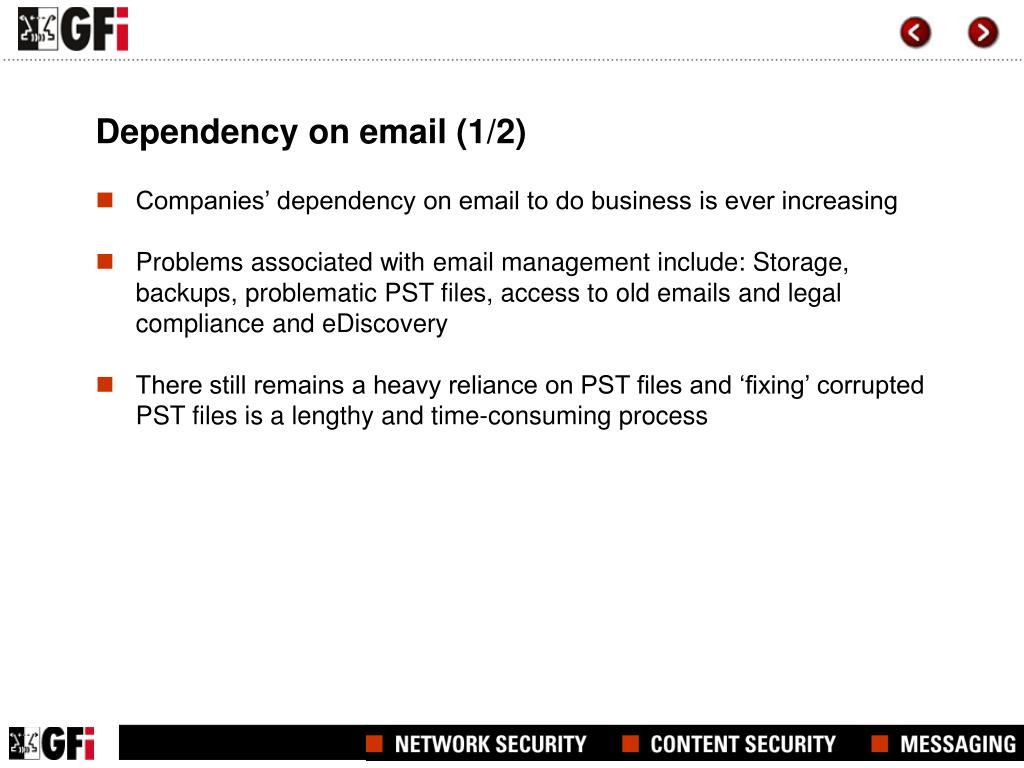 Dependency on email (1/2)