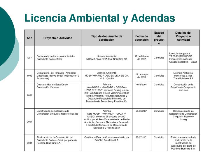 Licencia Ambiental y Adendas