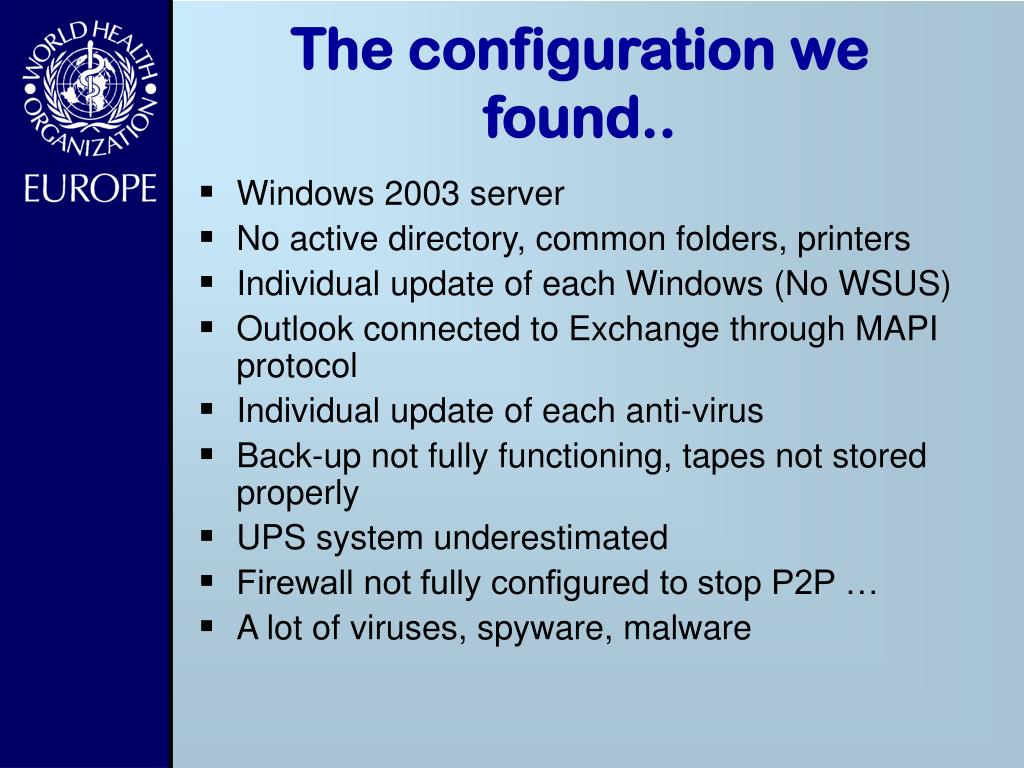 The configuration we found..