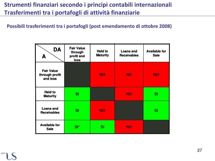 Possibili trasferimenti tra i portafogli (post emendamento di ottobre 2008)