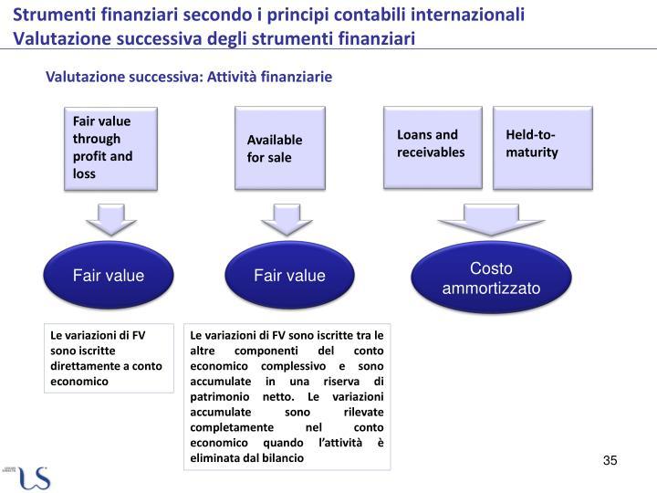Valutazione successiva: Attività finanziarie