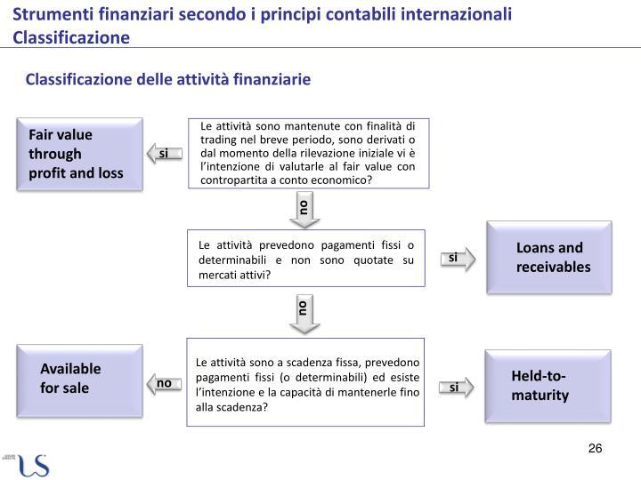 Classificazione delle attività finanziarie