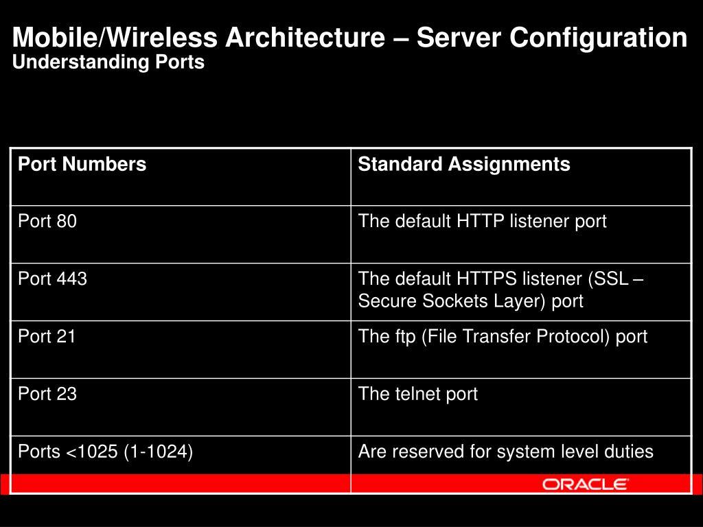 Mobile/Wireless Architecture – Server Configuration