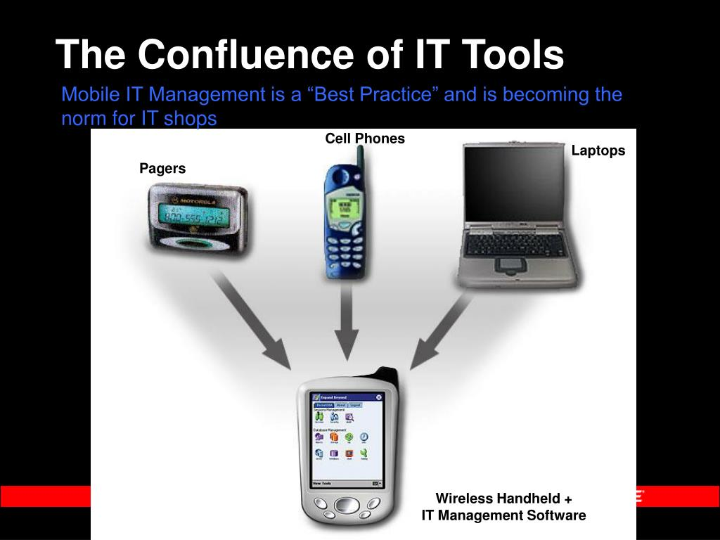 The Confluence of IT Tools