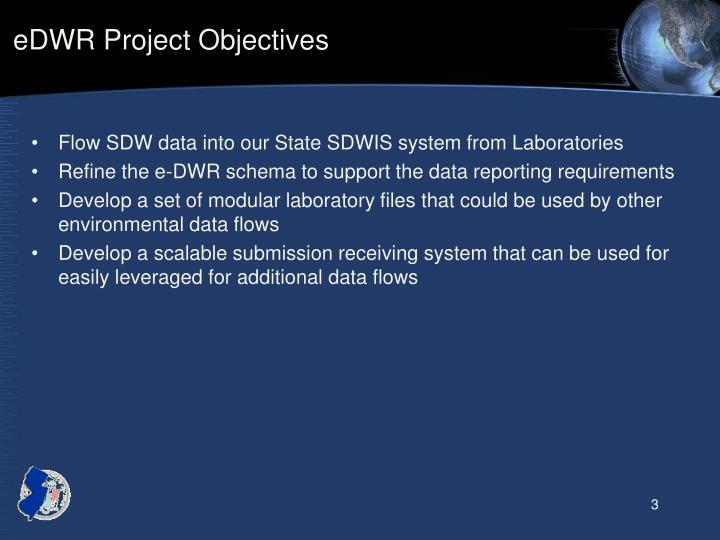 Edwr project objectives