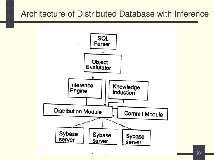 Architecture of Distributed Database with Inference
