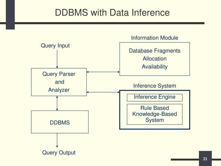 Information Module