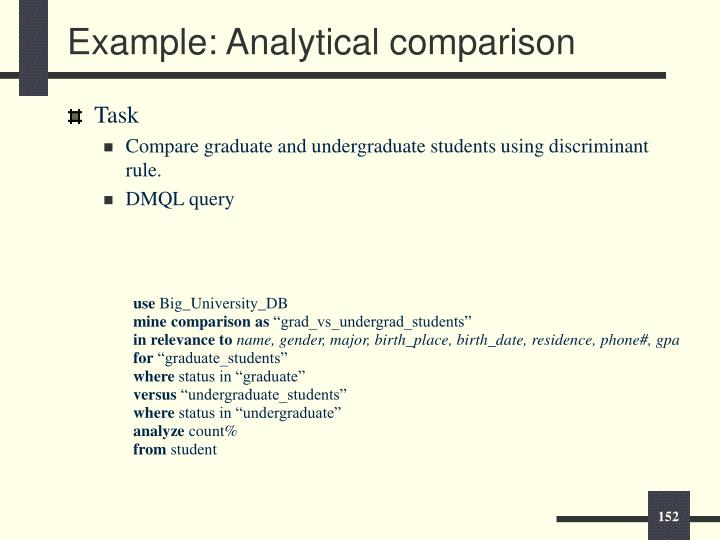 Example: Analytical comparison
