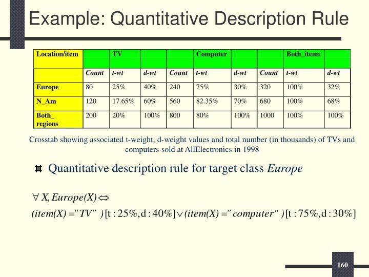 Example: Quantitative Description Rule