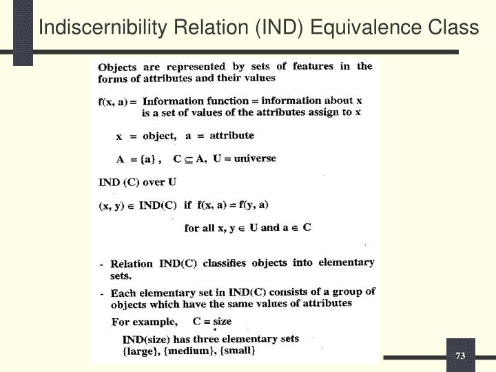 Indiscernibility Relation (IND) Equivalence Class