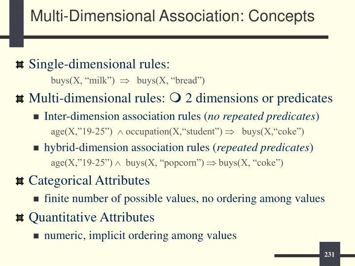 Multi-Dimensional Association: Concepts