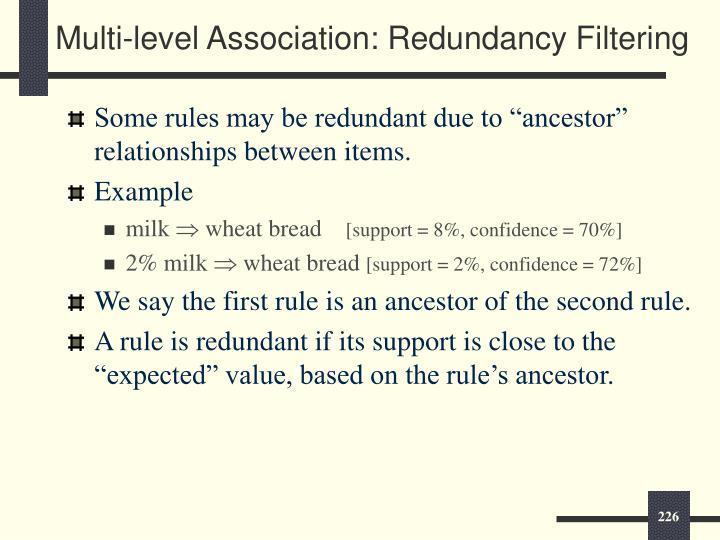 Multi-level Association: Redundancy Filtering