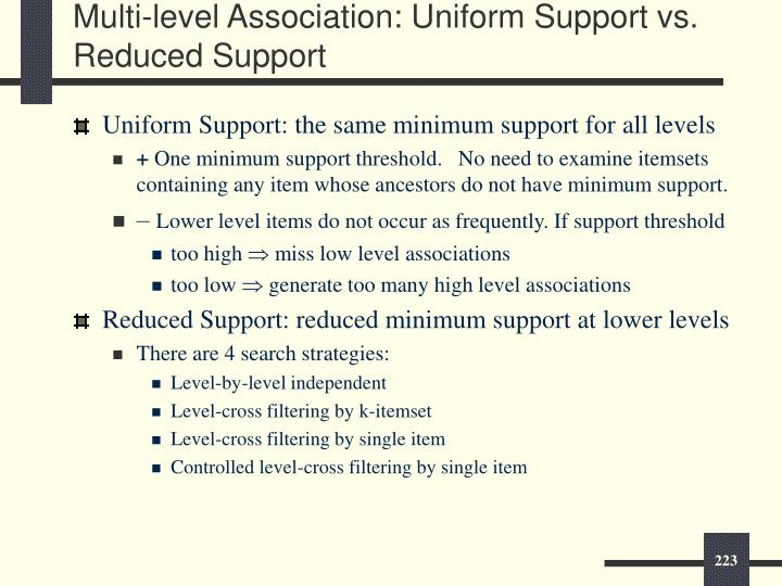 Multi-level Association: Uniform Support vs. Reduced Support