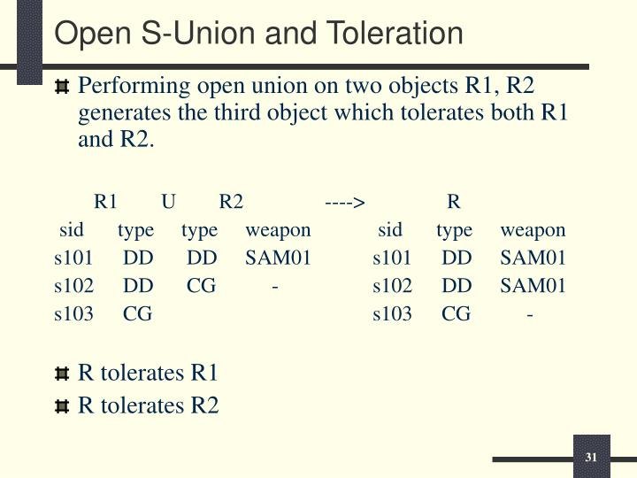 Open S-Union and Toleration