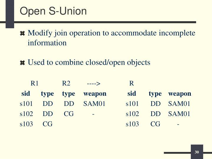 Open S-Union