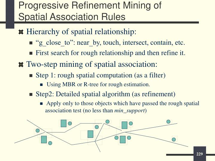 Progressive Refinement Mining of Spatial Association Rules