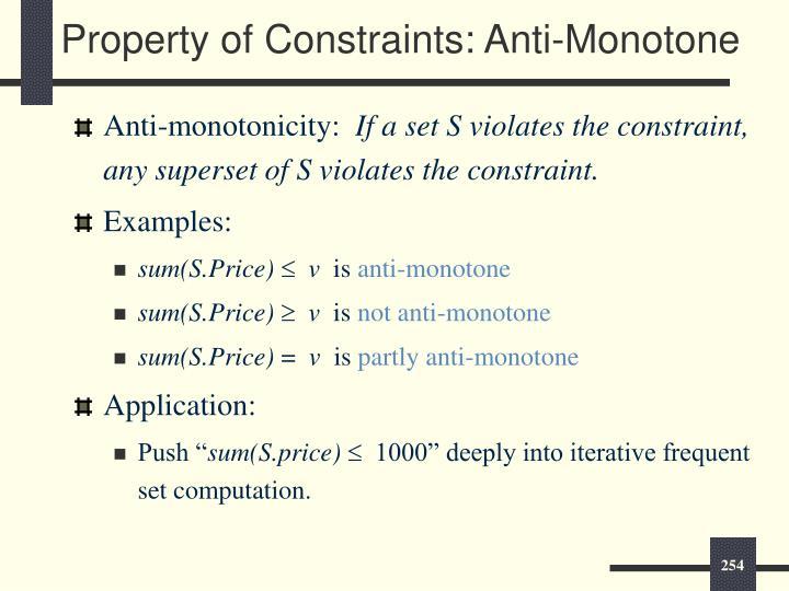 Property of Constraints: Anti-Monotone