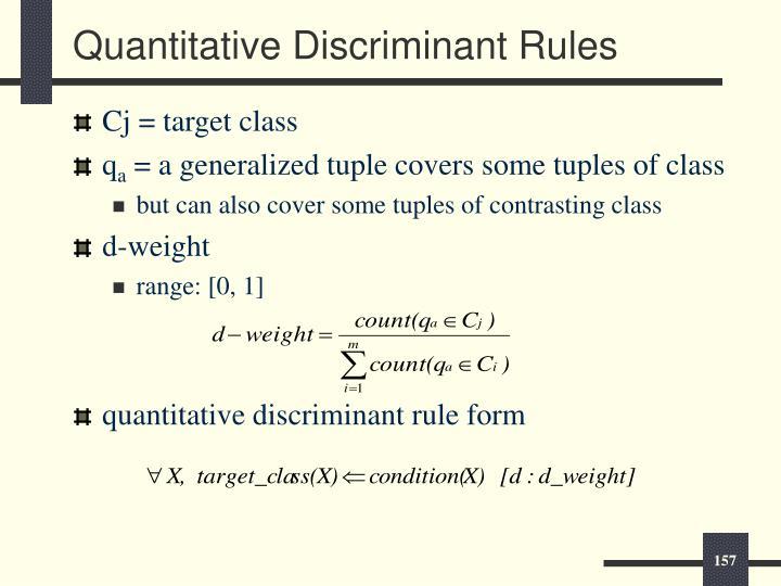 Quantitative Discriminant Rules
