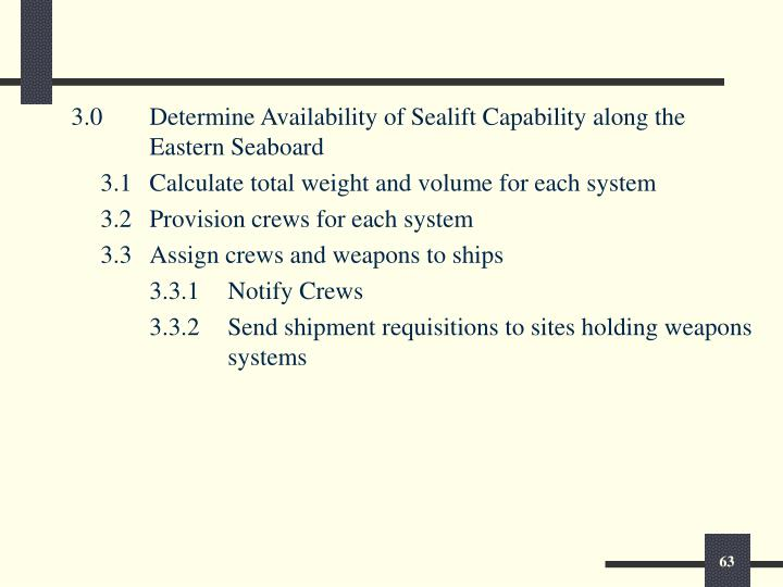 3.0Determine Availability of Sealift Capability along the Eastern Seaboard