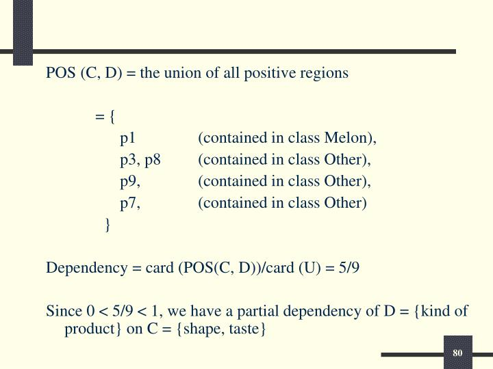 POS (C, D) = the union of all positive regions