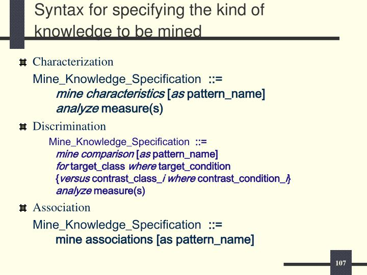 Syntax for specifying the kind of knowledge to be mined