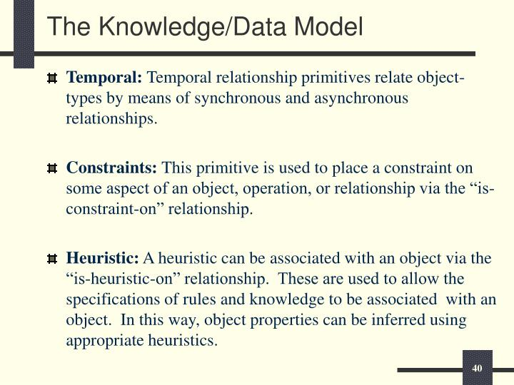 The Knowledge/Data Model