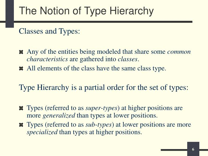 The Notion of Type Hierarchy