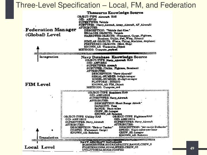 Three-Level Specification – Local, FM, and Federation