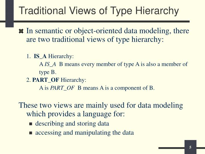 Traditional Views of Type Hierarchy