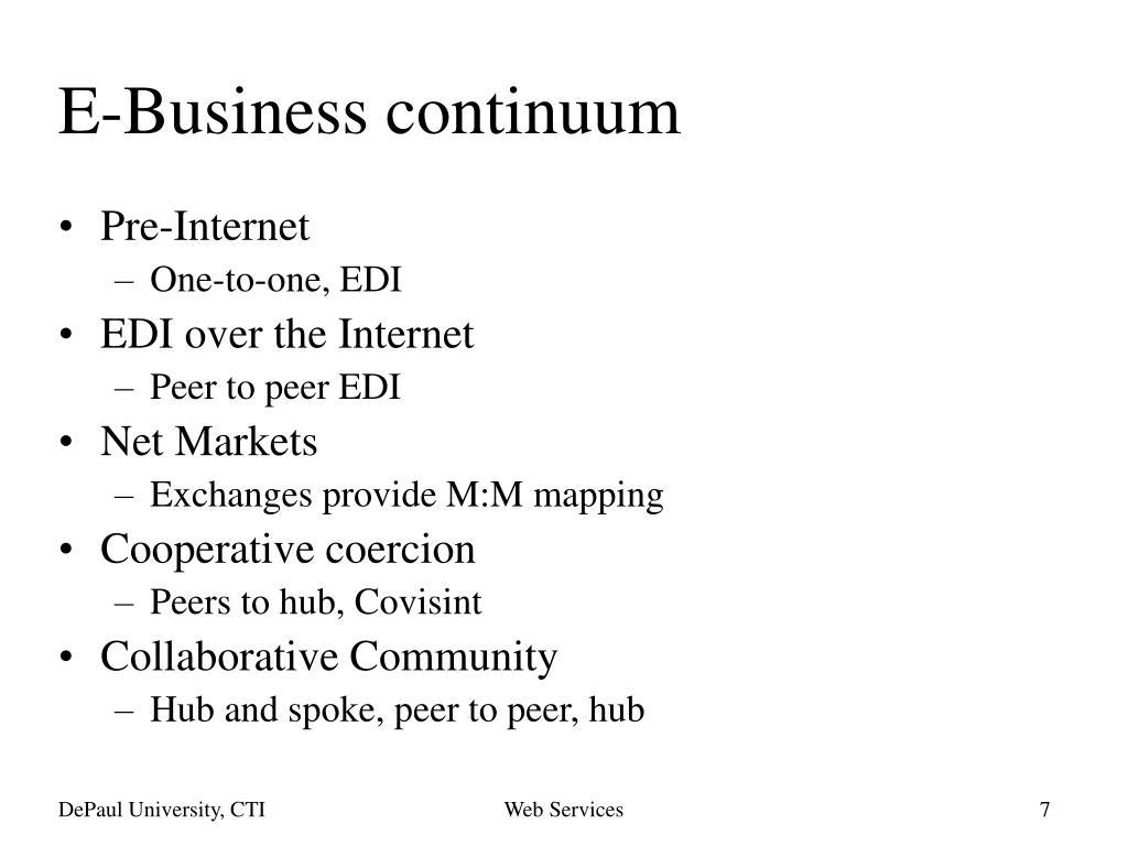 E-Business continuum