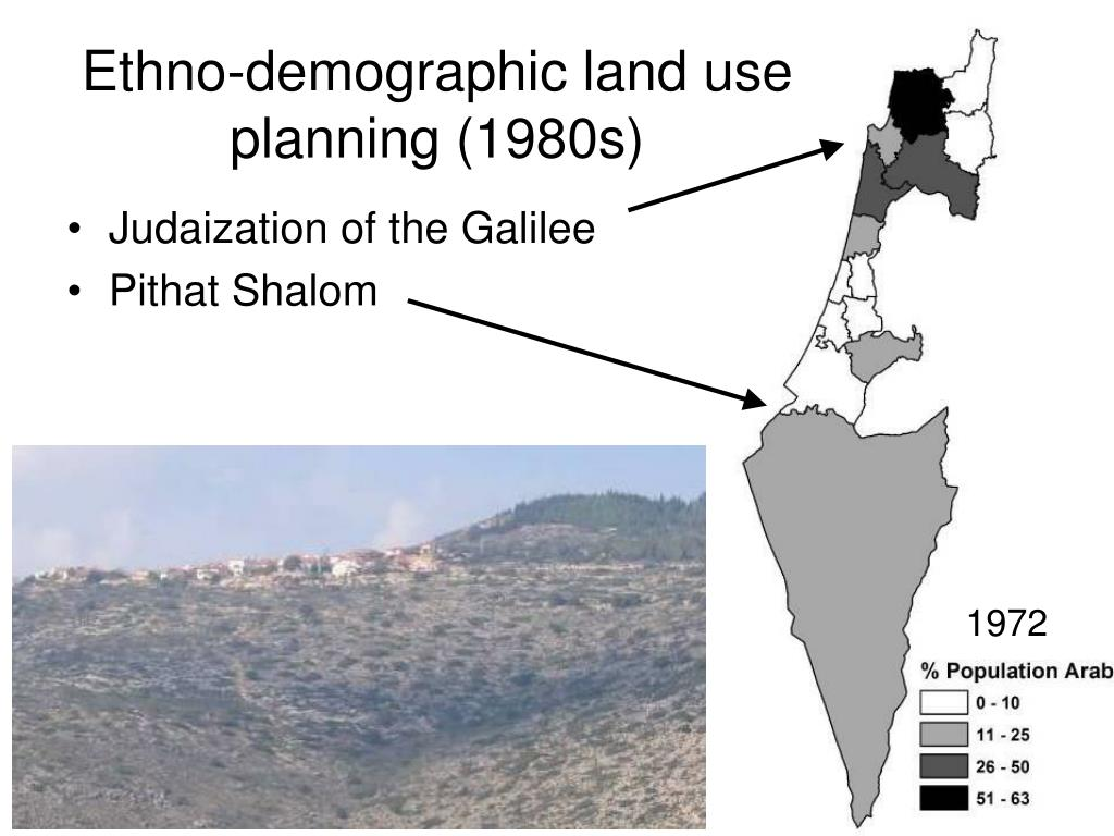 Ethno-demographic land use planning (1980s)