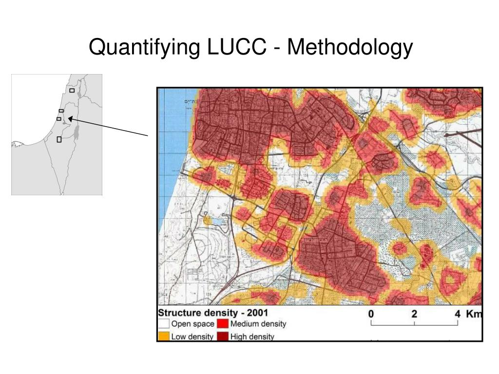 Quantifying LUCC - Methodology