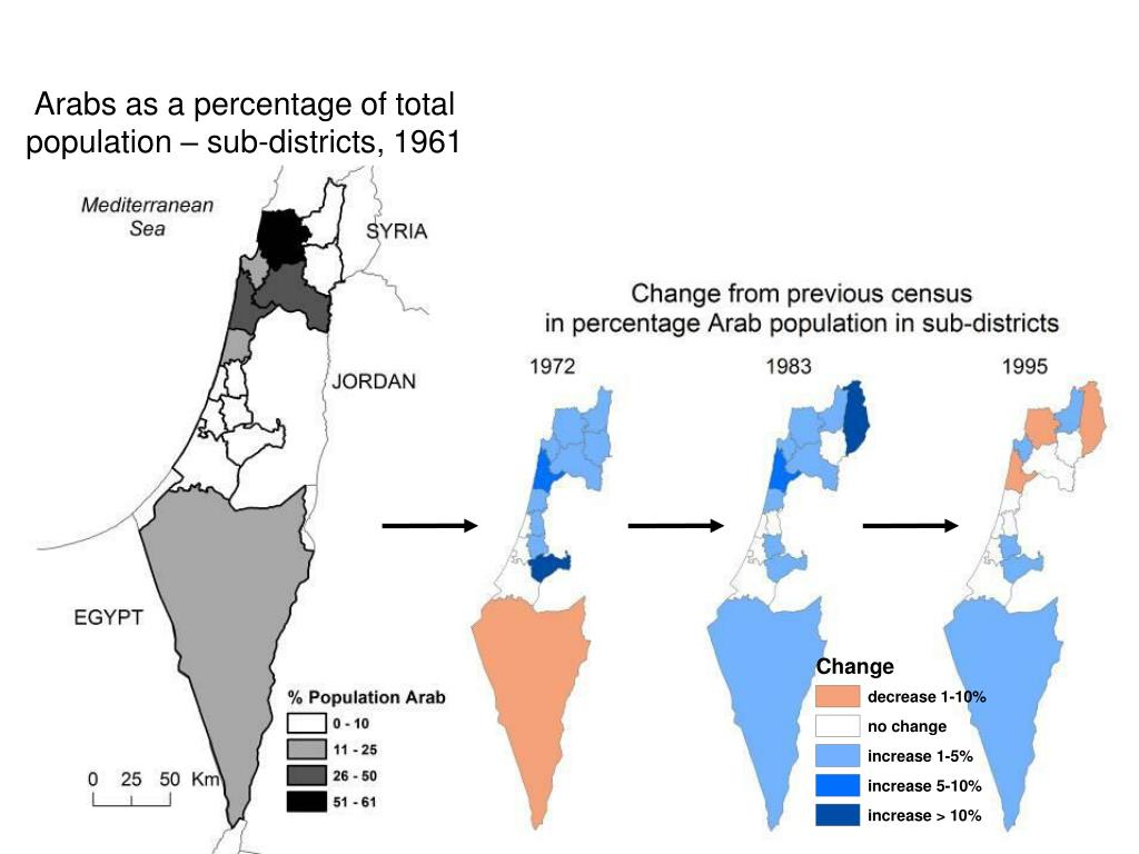 Arabs as a percentage of total population – sub-districts, 1961