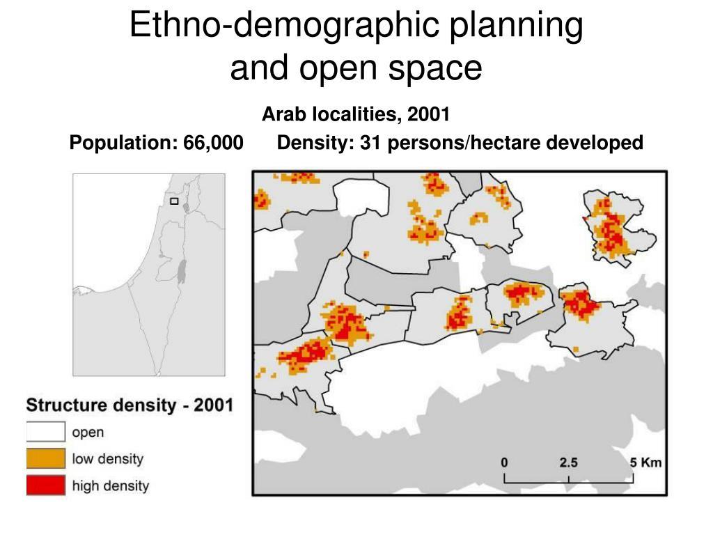 Ethno-demographic planning